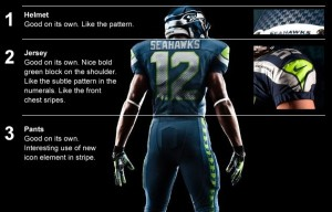 Seahawk's new uniform diagram